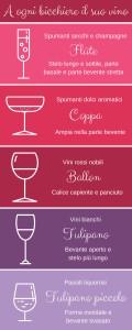 eno-guidine-bicchieri