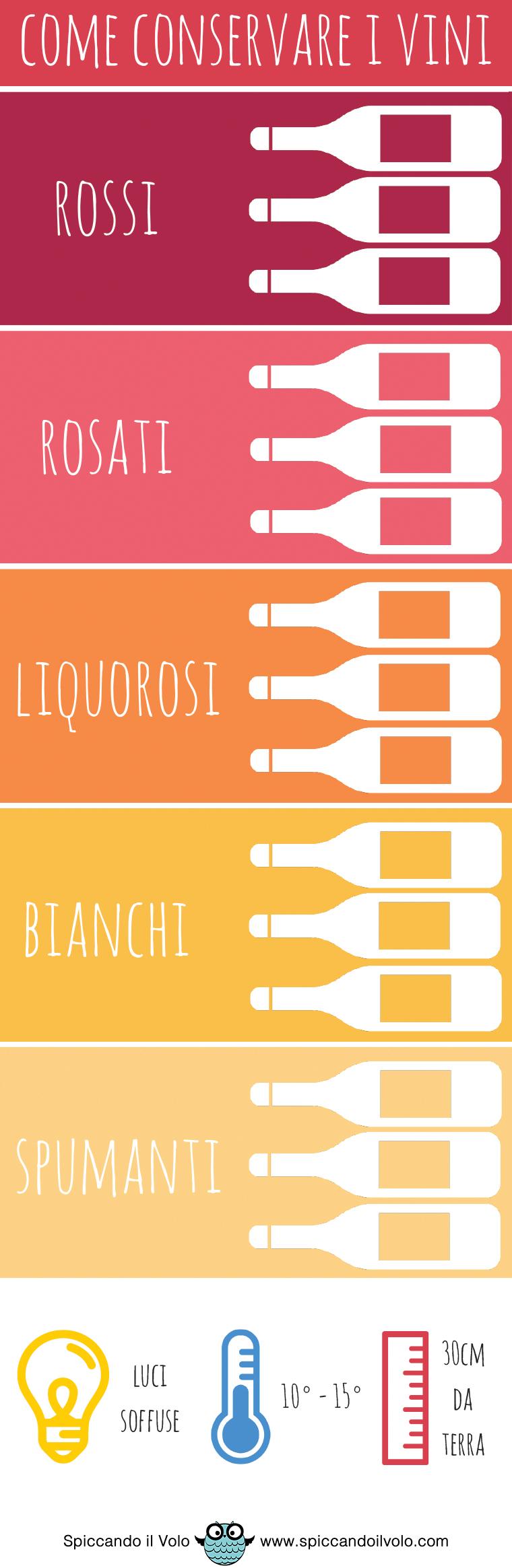 A ogni bicchiere il suo vino